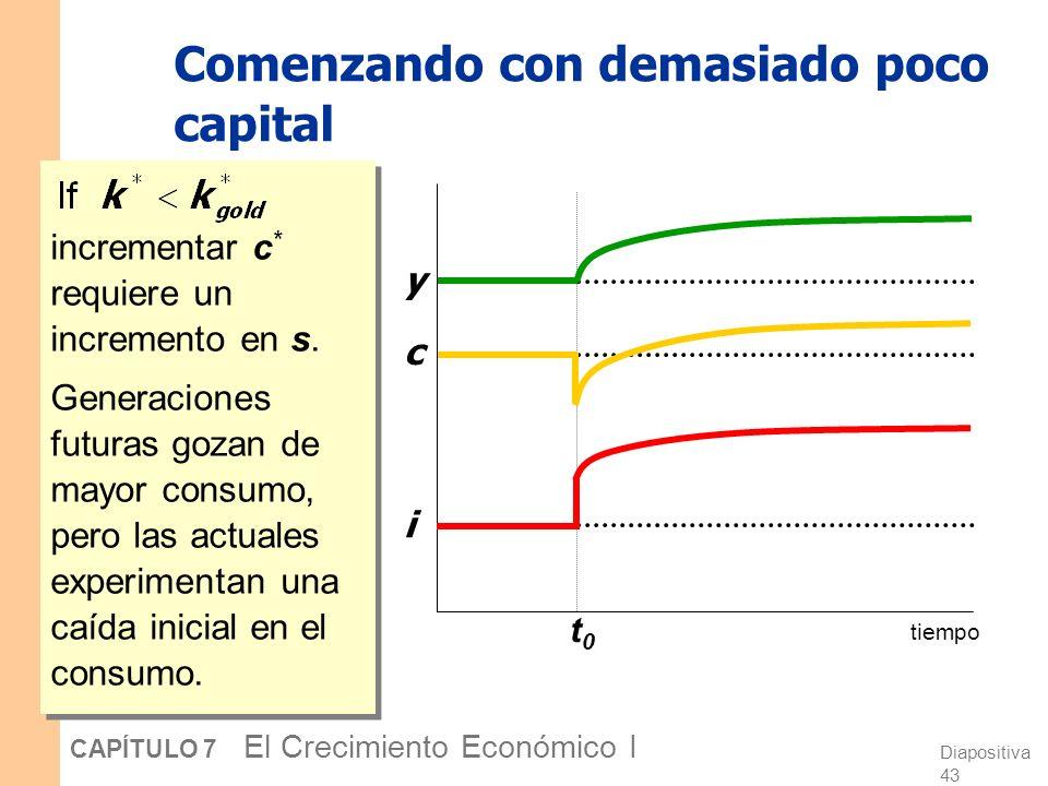 Diapositiva 42 CAPÍTULO 7 El Crecimiento Económico I Comenzando con excesivo capital aumentar c * requiere una caída en s. En la transición a la regla