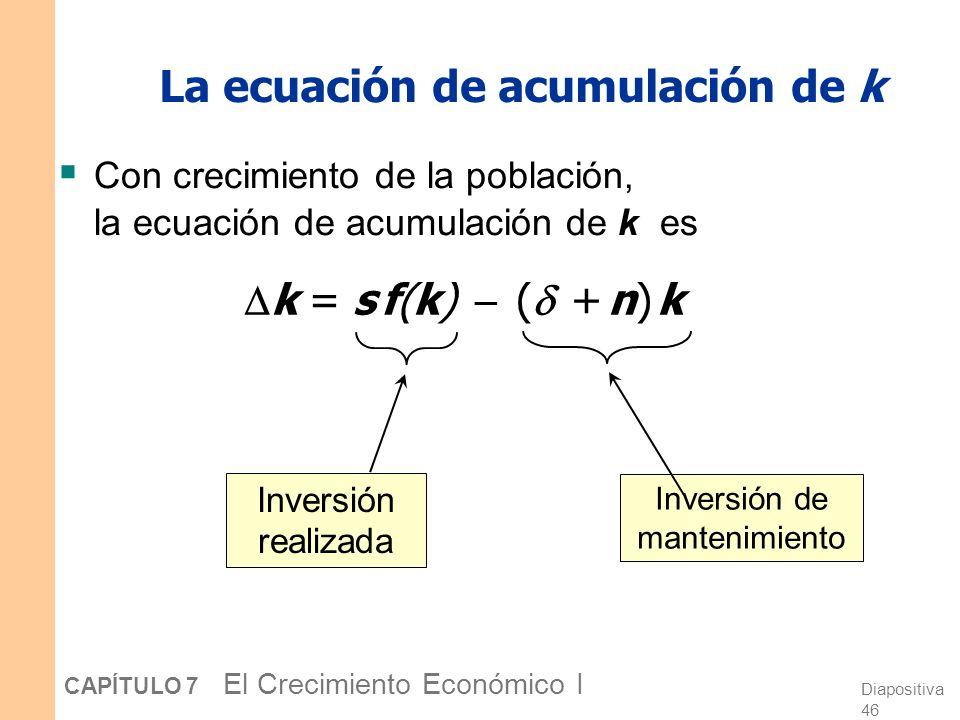 Diapositiva 45 CAPÍTULO 7 El Crecimiento Económico I Inversión de mantenimiento ( + n)k = Inversión de mantenimiento, la cantidad de inversión necesar