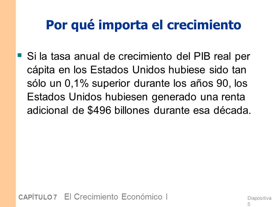 Diapositiva 15 CAPÍTULO 7 El Crecimiento Económico I Producción, consumo e inversión Prod.