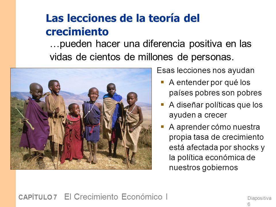 Diapositiva 6 CAPÍTULO 7 El Crecimiento Económico I Las lecciones de la teoría del crecimiento …pueden hacer una diferencia positiva en las vidas de cientos de millones de personas.