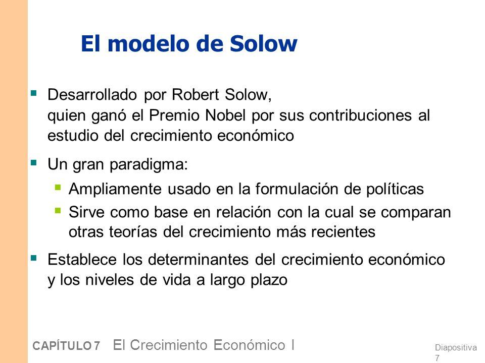 Diapositiva 47 CAPÍTULO 7 El Crecimiento Económico I El diagrama del modelo de Solow Inversión, inversión de mantenimiento Capital por trab.