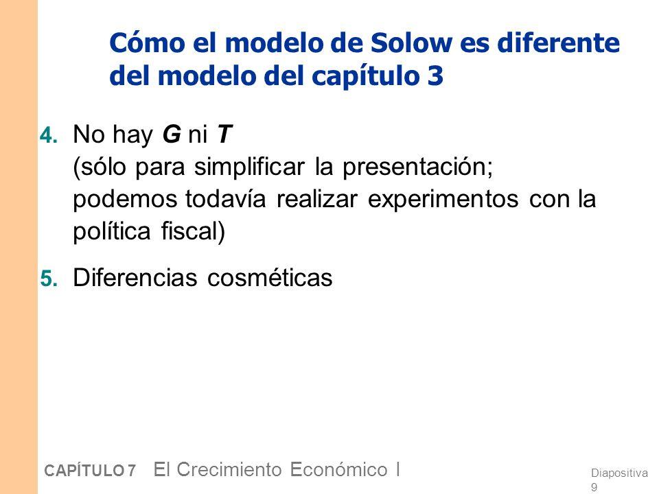 Diapositiva 8 CAPÍTULO 7 El Crecimiento Económico I Cómo el modelo de Solow es diferente del modelo del capítulo 3 1. K ya no es fijo: La inversión lo