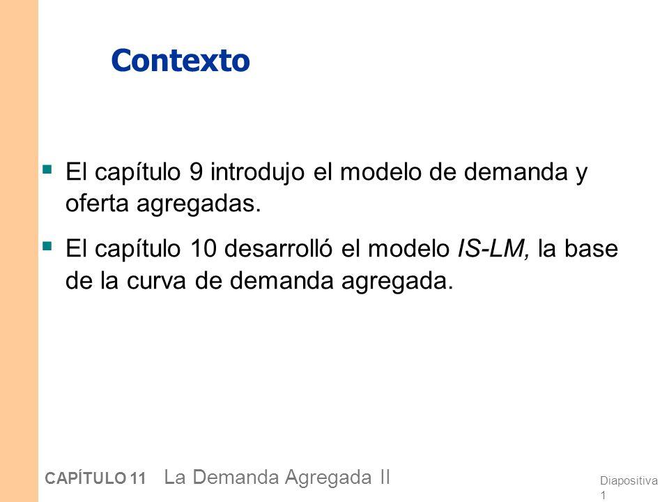 Diapositiva 1 CAPÍTULO 11 La Demanda Agregada II Contexto El capítulo 9 introdujo el modelo de demanda y oferta agregadas.