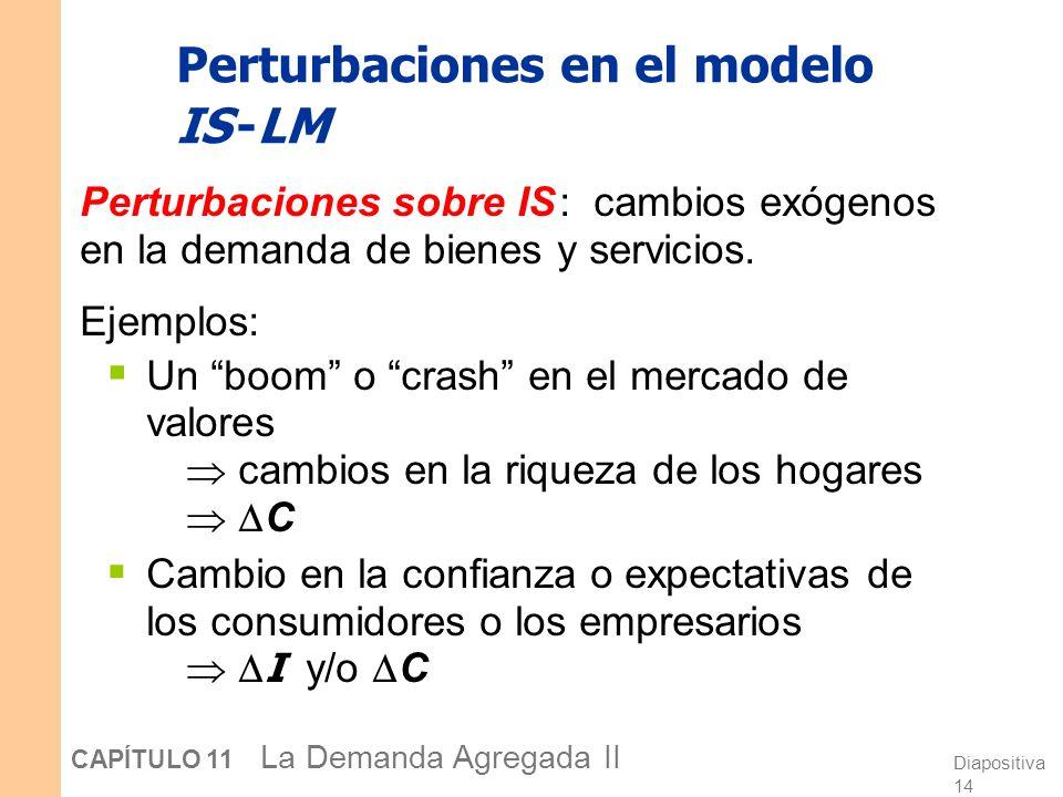 Diapositiva 13 CAPÍTULO 11 La Demanda Agregada II Estimaciones de los multiplicadores de la política fiscal Del modelo macroeconométrico DRI Supuesto