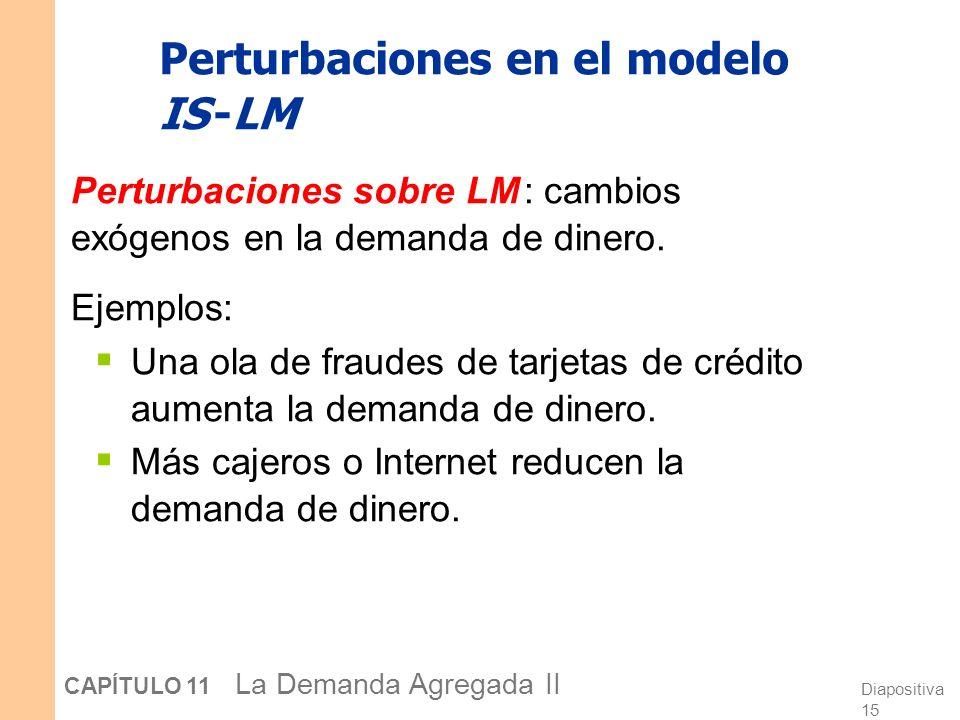 Diapositiva 14 CAPÍTULO 11 La Demanda Agregada II Perturbaciones en el modelo IS -LM Perturbaciones sobre IS : cambios exógenos en la demanda de biene
