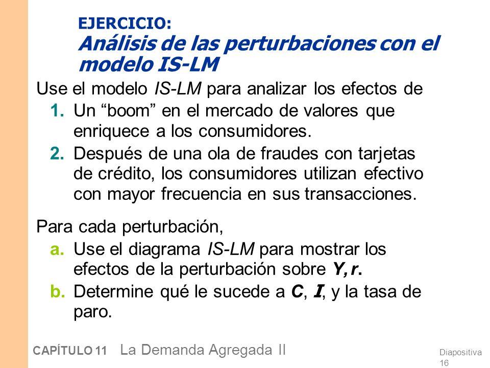 Diapositiva 15 CAPÍTULO 11 La Demanda Agregada II Perturbaciones en el modelo IS -LM Perturbaciones sobre LM : cambios exógenos en la demanda de diner