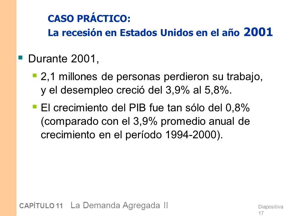 Diapositiva 16 CAPÍTULO 11 La Demanda Agregada II EJERCICIO: Análisis de las perturbaciones con el modelo IS-LM Use el modelo IS-LM para analizar los