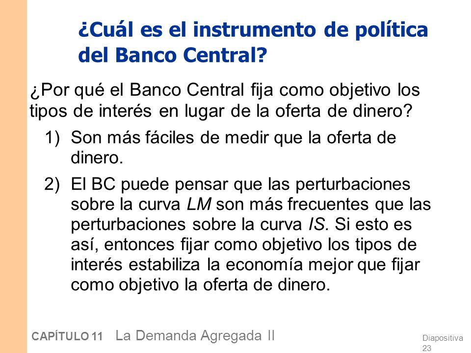 Diapositiva 22 CAPÍTULO 11 La Demanda Agregada II ¿Cuál es el instrumento de política del Banco Central? La prensa habitualmente informa de los cambio
