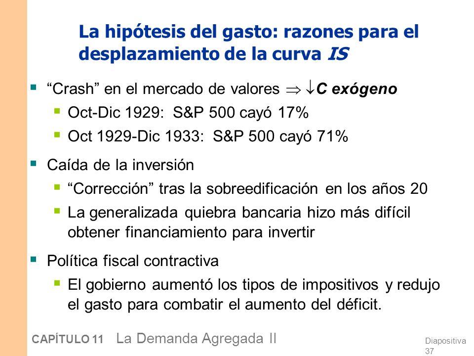 Diapositiva 36 CAPÍTULO 11 La Demanda Agregada II La hipótesis del gasto: perturbaciones de la curva IS Sostiene que la Depresión se debió en gran med
