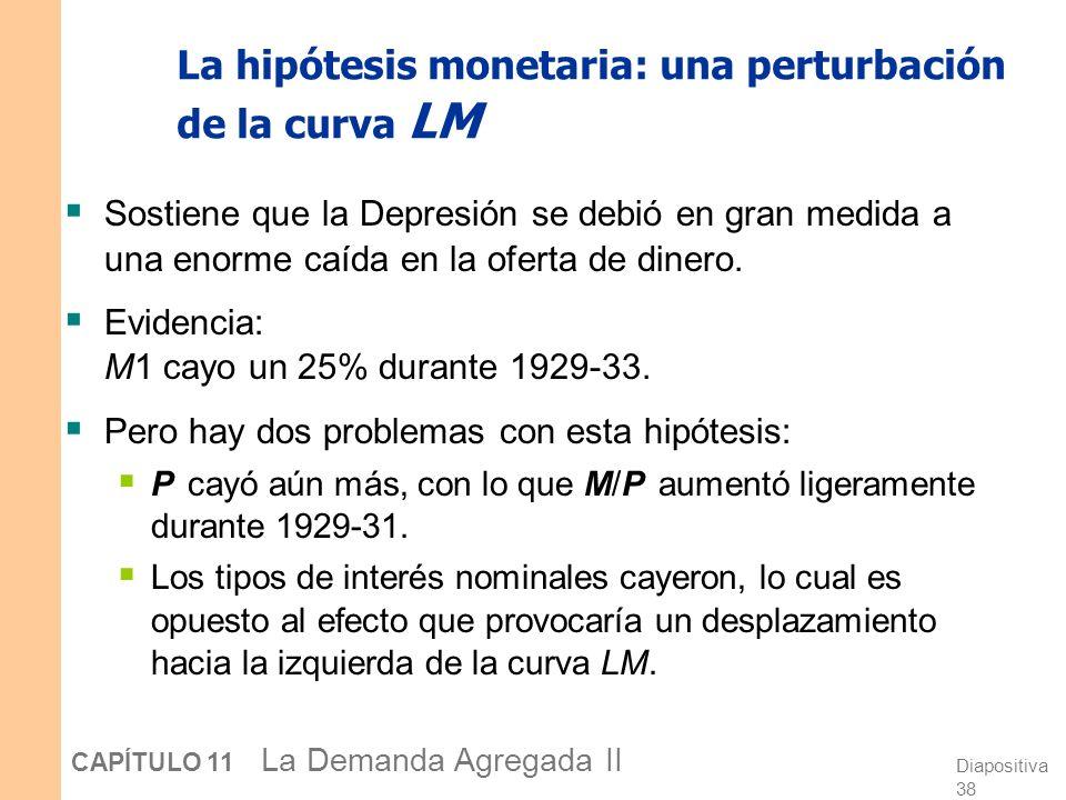 Diapositiva 37 CAPÍTULO 11 La Demanda Agregada II La hipótesis del gasto: razones para el desplazamiento de la curva IS Crash en el mercado de valores