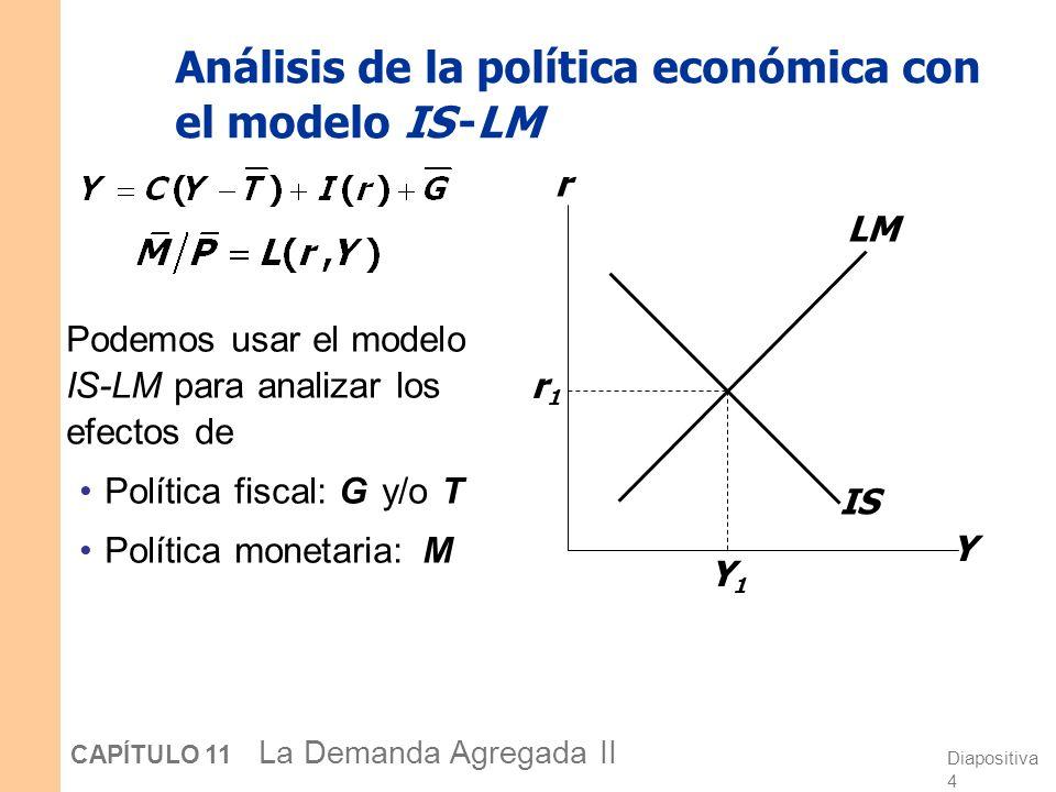Diapositiva 4 CAPÍTULO 11 La Demanda Agregada II Análisis de la política económica con el modelo IS -LM Podemos usar el modelo IS-LM para analizar los efectos de Política fiscal: G y/o T Política monetaria: M IS Y r LM r1r1 Y1Y1