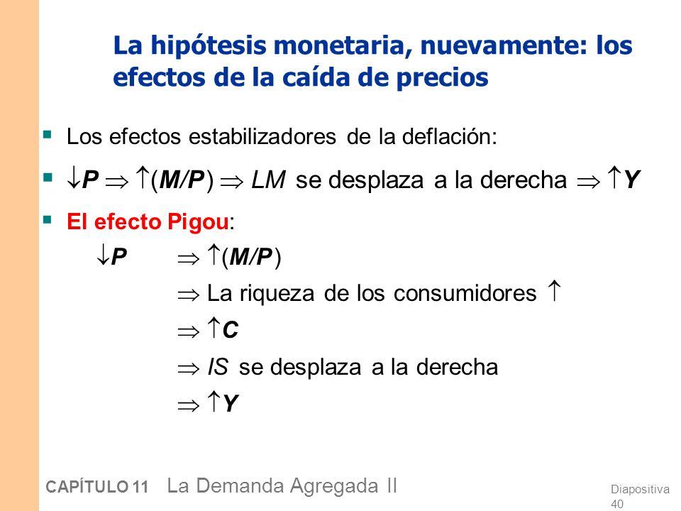 Diapositiva 39 CAPÍTULO 11 La Demanda Agregada II La hipótesis monetaria, nuevamente: los efectos de la caída de precios Sostiene que la Depresión fue