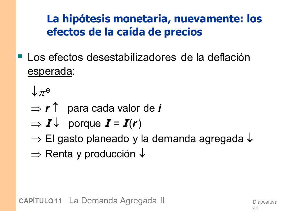Diapositiva 40 CAPÍTULO 11 La Demanda Agregada II La hipótesis monetaria, nuevamente: los efectos de la caída de precios Los efectos estabilizadores d