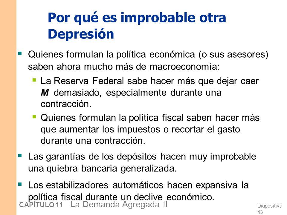 Diapositiva 42 CAPÍTULO 11 La Demanda Agregada II La hipótesis monetaria, nuevamente: los efectos de la caída de precios Los efectos desestabilizadore