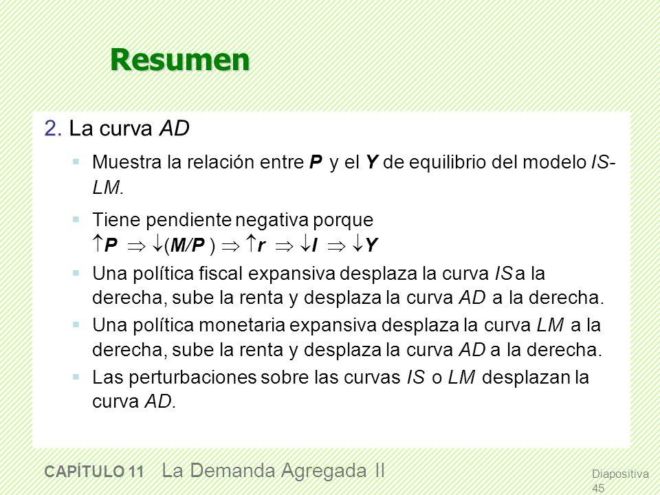 Resumen 1. El modelo IS-LM Una teoría de la demanda agregada Variables exógenas: M, G, T, P exógeno a corto plazo, Y a largo plazo Variables endógenas