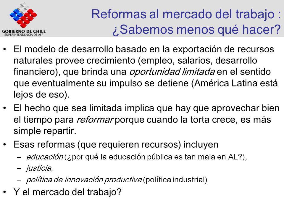 Reformas al mercado del trabajo : ¿Sabemos menos qué hacer? El modelo de desarrollo basado en la exportación de recursos naturales provee crecimiento