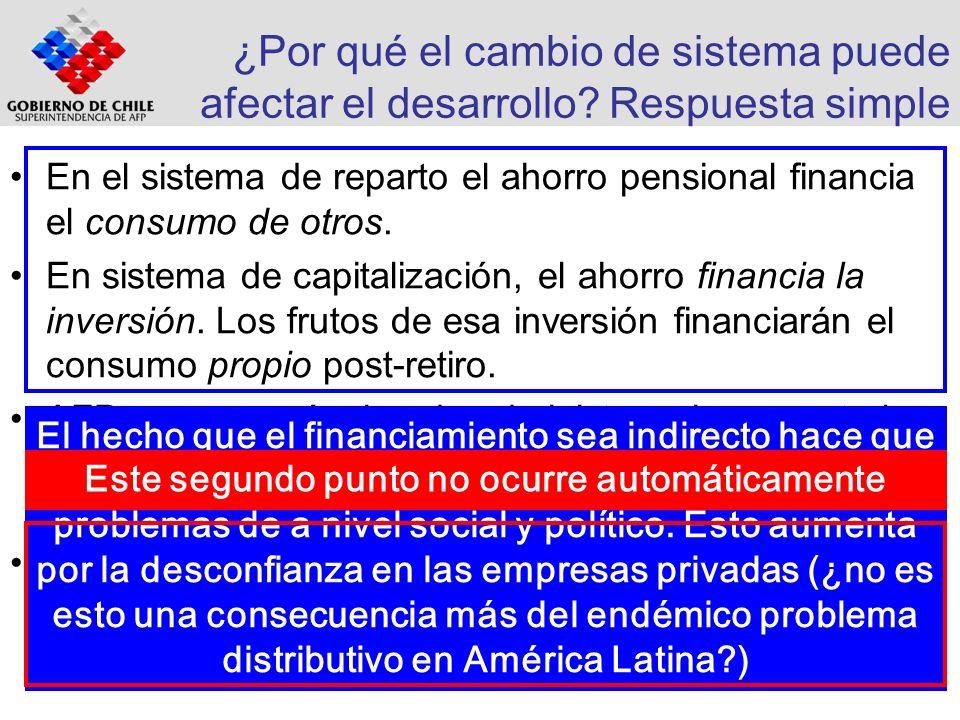 ¿Por qué el cambio de sistema puede afectar el desarrollo? Respuesta simple En el sistema de reparto el ahorro pensional financia el consumo de otros.