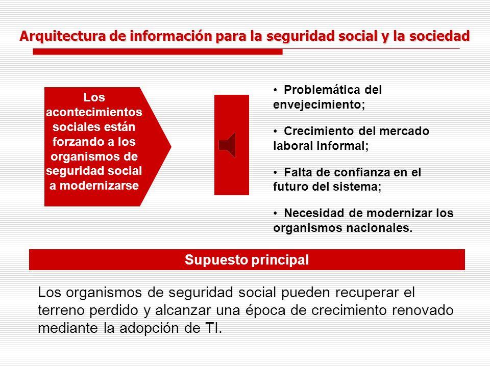 El Proceso de la AE La evolución de una arquitectura informática puede seguir un proceso ordenado y servir como base para organismos de seguridad social de todos tamaños, independientemente del nivel en que se encuentren en la curva de la modernización.