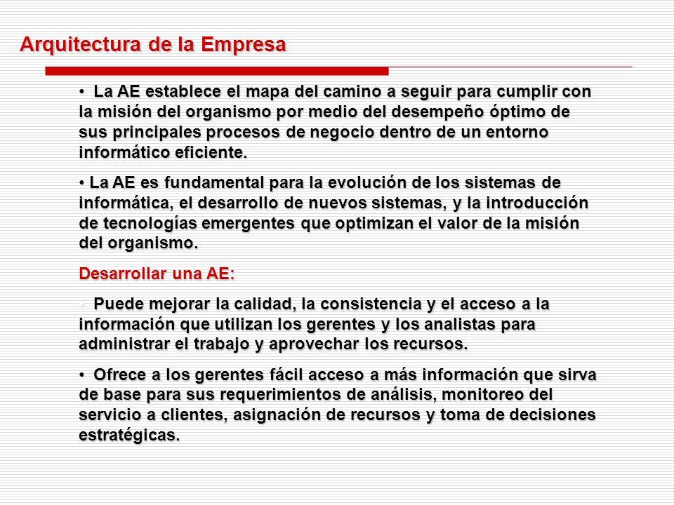 Arquitectura de la Empresa La AE establece el mapa del camino a seguir para cumplir con la misión del organismo por medio del desempeño óptimo de sus principales procesos de negocio dentro de un entorno informático eficiente.