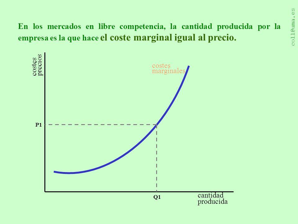 coll@uma.es Una explicación diseñada por Juan Carlos Martínez Coll costes precios cantidad producida costes marginales Pero la empresa debe tener en cuenta también los otros costes.