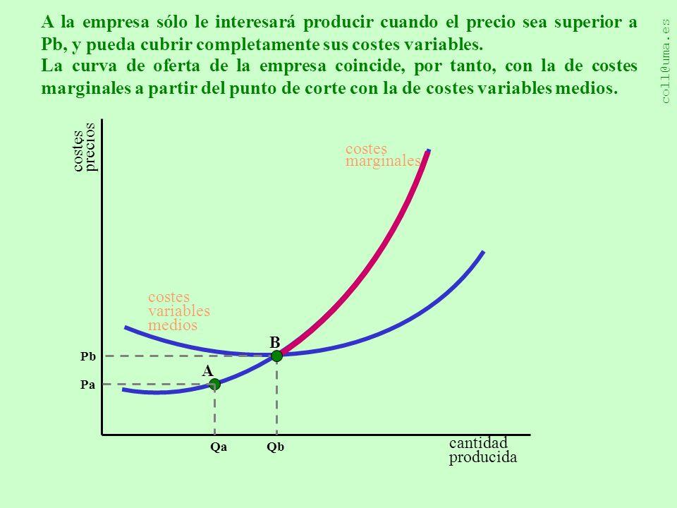 coll@uma.es Una explicación diseñada por Juan Carlos Martínez Coll costes precios cantidad producida costes marginales costes variables medios Puede ocurrir que la empresa esté produciendo a pesar de tener pérdidas.