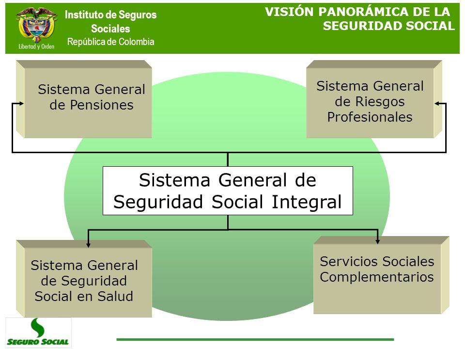 Instituto de Seguros Sociales República de Colombia Sistema General de Seguridad Social Integral Sistema General de Pensiones Sistema General de Riesg