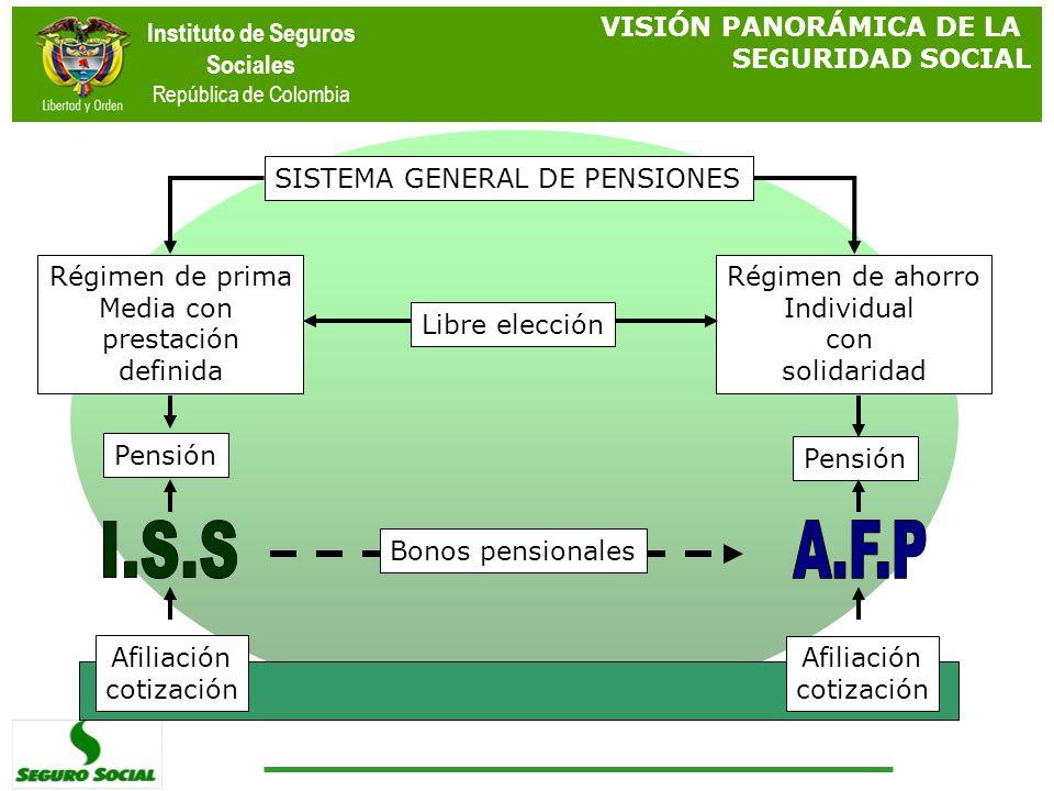 Instituto de Seguros Sociales República de Colombia SISTEMA GENERAL DE PENSIONES Régimen de prima Media con prestación definida Régimen de ahorro Indi
