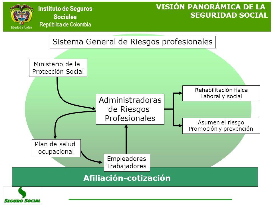Instituto de Seguros Sociales República de Colombia Sistema General de Riesgos profesionales Ministerio de la Protección Social Rehabilitación física