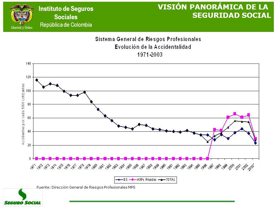 Instituto de Seguros Sociales República de Colombia VISIÓN PANORÁMICA DE LA SEGURIDAD SOCIAL Fuente: Dirección General de Riesgos Profesionales MPS