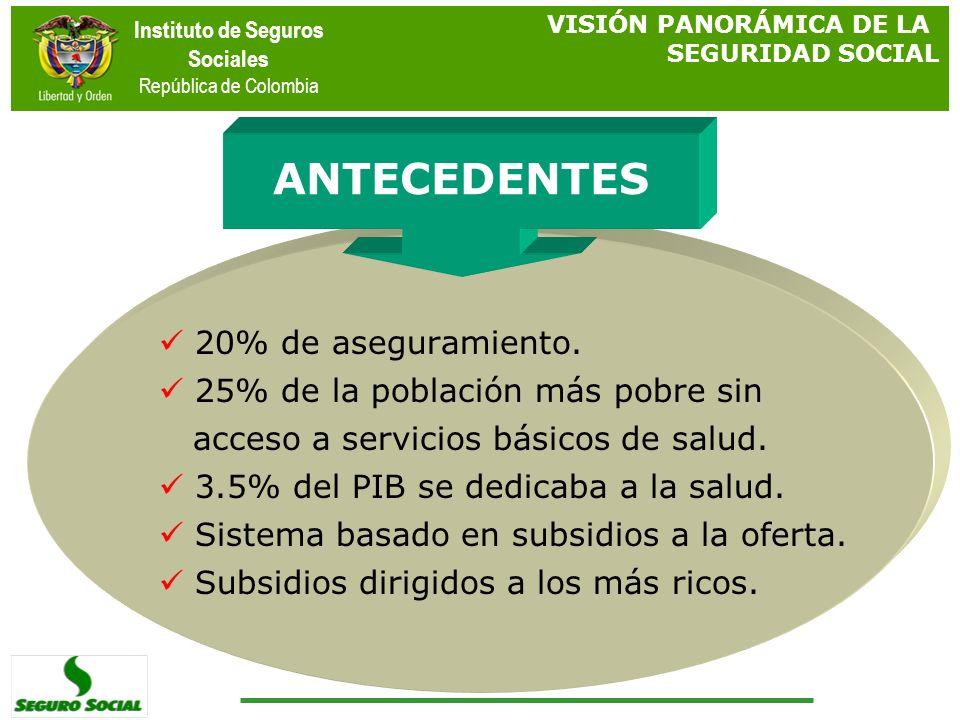 Instituto de Seguros Sociales República de Colombia 20% de aseguramiento. 25% de la población más pobre sin acceso a servicios básicos de salud. 3.5%
