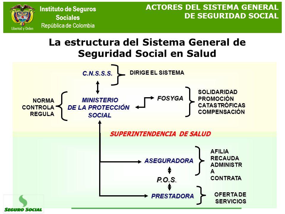 Instituto de Seguros Sociales República de Colombia ACTORES DEL SISTEMA GENERAL DE SEGURIDAD SOCIAL C.N.S.S.S. MINISTERIO DE LA PROTECCIÓN SOCIAL FOSY