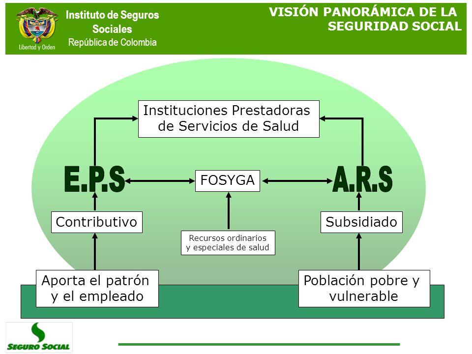 Instituto de Seguros Sociales República de Colombia Instituciones Prestadoras de Servicios de Salud FOSYGA ContributivoSubsidiado Aporta el patrón y e