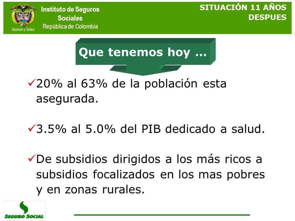 Instituto de Seguros Sociales República de Colombia 20% al 63% de la población esta asegurada. 3.5% al 5.0% del PIB dedicado a salud. De subsidios dir