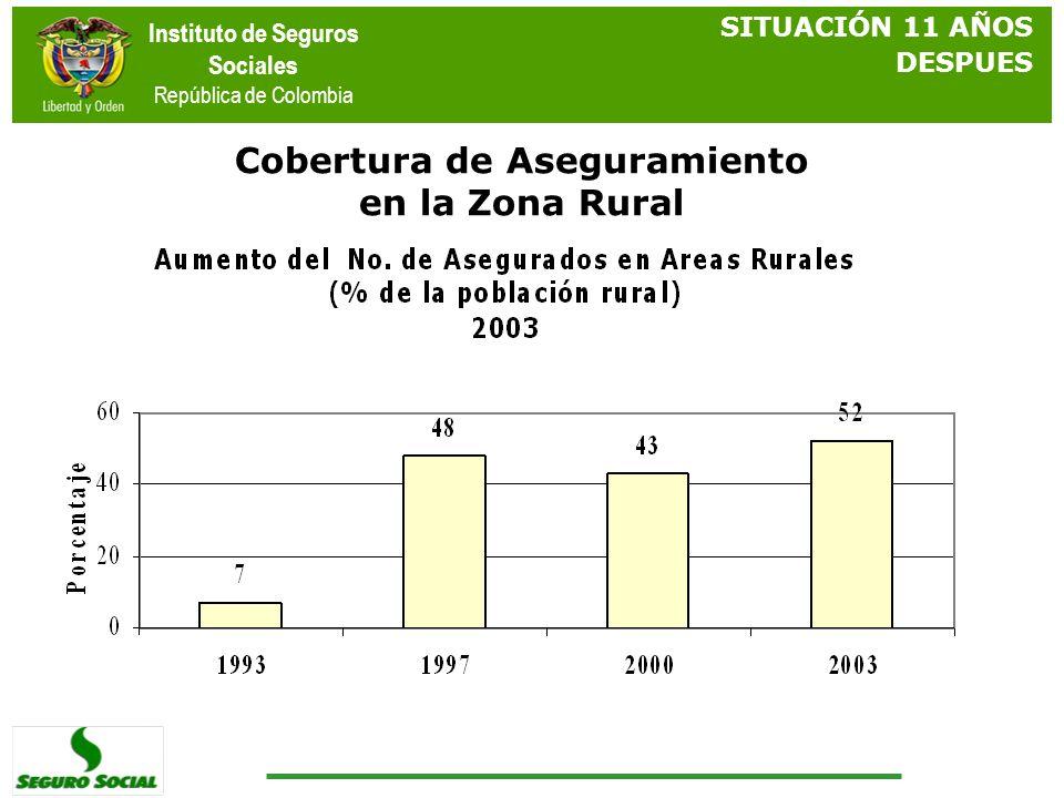 Instituto de Seguros Sociales República de Colombia Cobertura de Aseguramiento en la Zona Rural SITUACIÓN 11 AÑOS DESPUES