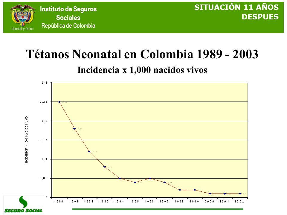 Instituto de Seguros Sociales República de Colombia Tétanos Neonatal en Colombia 1989 - 2003 Incidencia x 1,000 nacidos vivos SITUACIÓN 11 AÑOS DESPUE