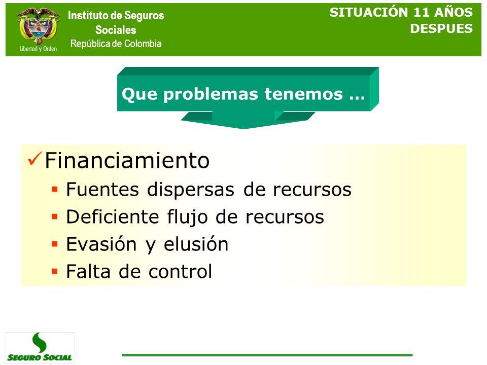 Instituto de Seguros Sociales República de Colombia Algunos problemas … Financiamiento Fuentes dispersas de recursos Deficiente flujo de recursos Evas