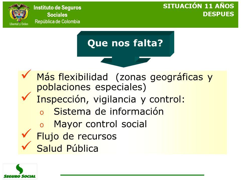 Instituto de Seguros Sociales República de Colombia Que nos falta? Más flexibilidad (zonas geográficas y poblaciones especiales) Inspección, vigilanci