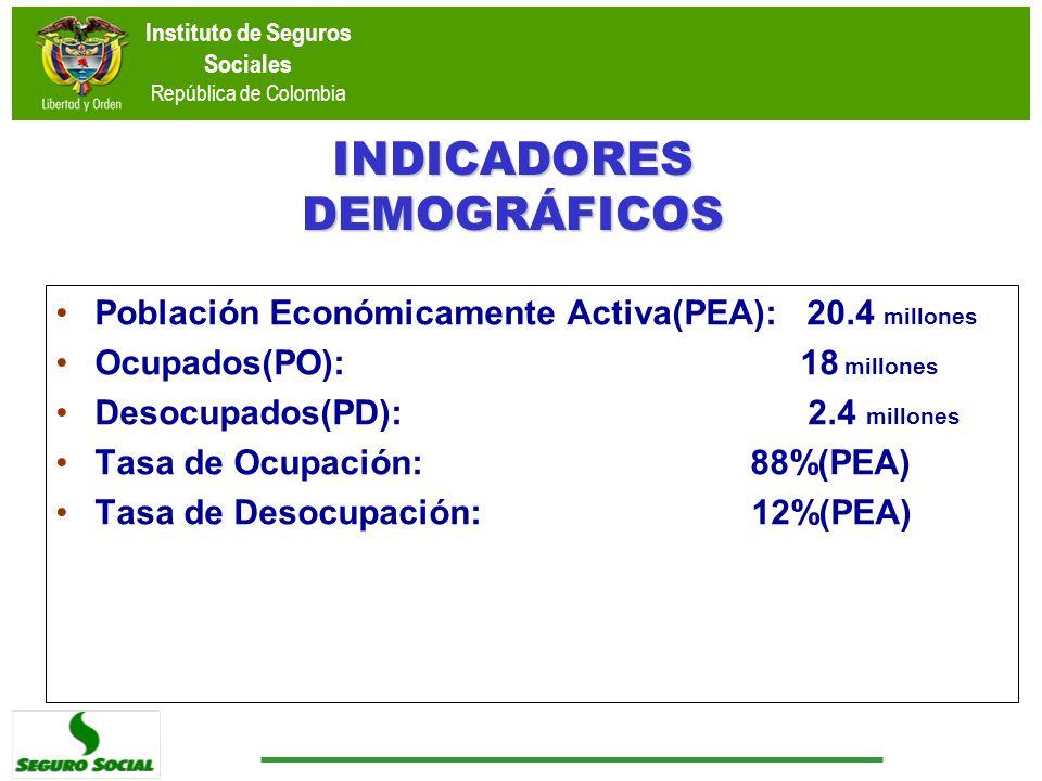 Instituto de Seguros Sociales República de Colombia Población Económicamente Activa(PEA): 20.4 millones Ocupados(PO): 18 millones Desocupados(PD): 2.4