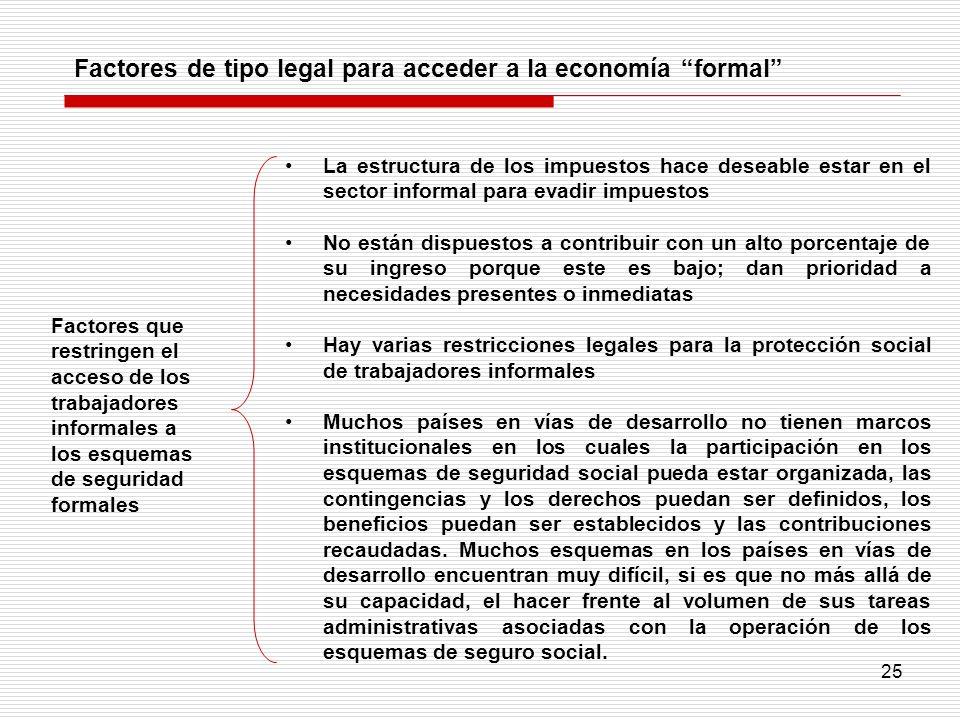 25 Factores de tipo legal para acceder a la economía formal La estructura de los impuestos hace deseable estar en el sector informal para evadir impue