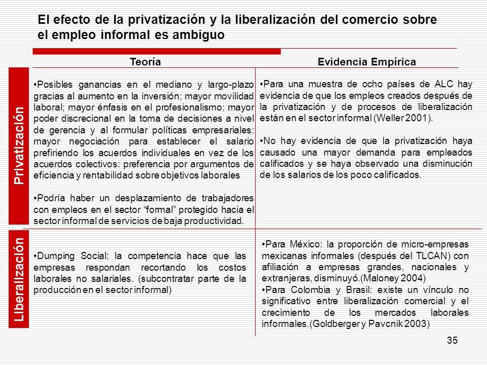 35 El efecto de la privatización y la liberalización del comercio sobre el empleo informal es ambiguo Posibles ganancias en el mediano y largo-plazo g