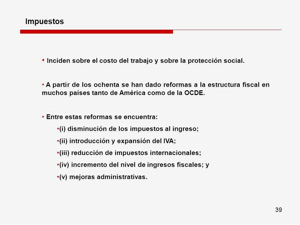 39 Impuestos Inciden sobre el costo del trabajo y sobre la protección social. A partir de los ochenta se han dado reformas a la estructura fiscal en m