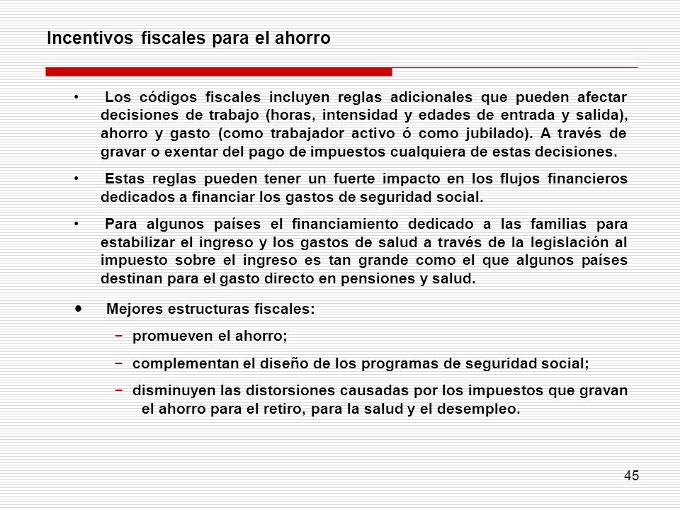 45 Incentivos fiscales para el ahorro Los códigos fiscales incluyen reglas adicionales que pueden afectar decisiones de trabajo (horas, intensidad y e