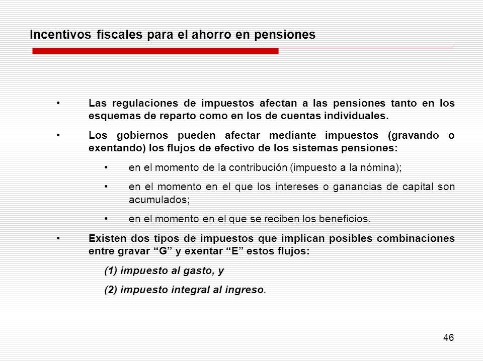 46 Incentivos fiscales para el ahorro en pensiones Las regulaciones de impuestos afectan a las pensiones tanto en los esquemas de reparto como en los