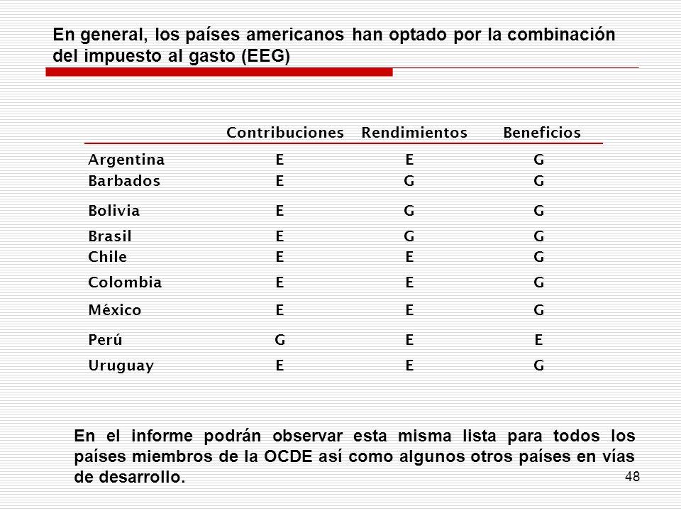 48 En el informe podrán observar esta misma lista para todos los países miembros de la OCDE así como algunos otros países en vías de desarrollo. En ge