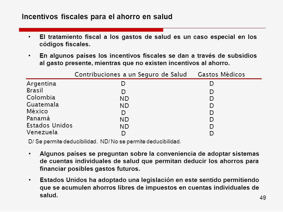 49 Incentivos fiscales para el ahorro en salud El tratamiento fiscal a los gastos de salud es un caso especial en los códigos fiscales. En algunos paí