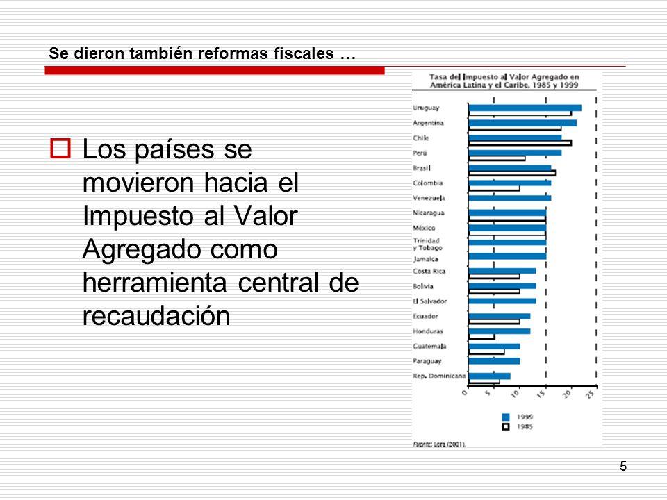5 Se dieron también reformas fiscales … Los países se movieron hacia el Impuesto al Valor Agregado como herramienta central de recaudación