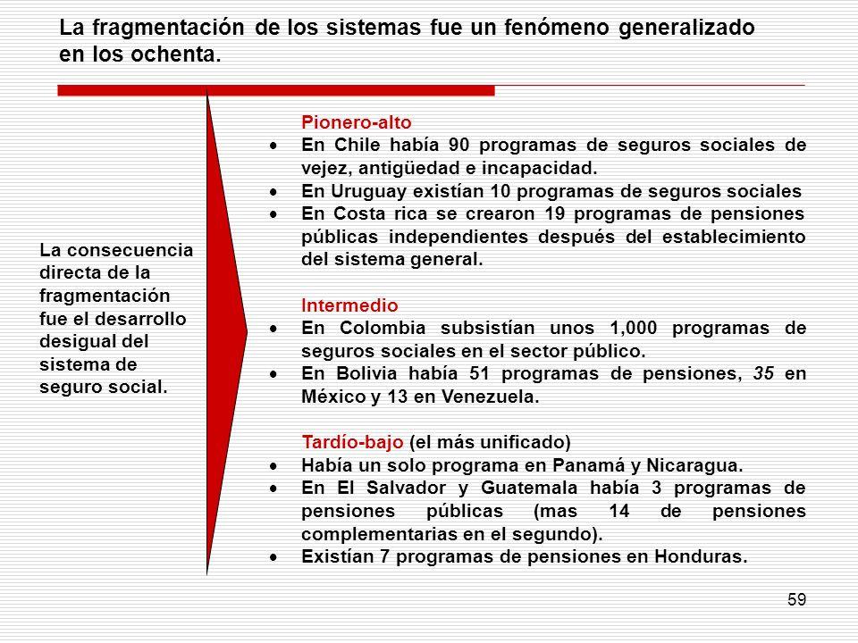 59 La fragmentación de los sistemas fue un fenómeno generalizado en los ochenta. La consecuencia directa de la fragmentación fue el desarrollo desigua