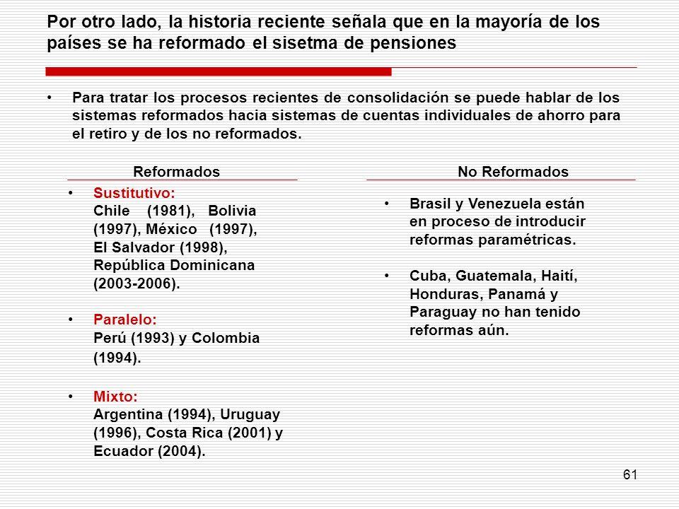 61 Por otro lado, la historia reciente señala que en la mayoría de los países se ha reformado el sisetma de pensiones ReformadosNo Reformados Sustitut