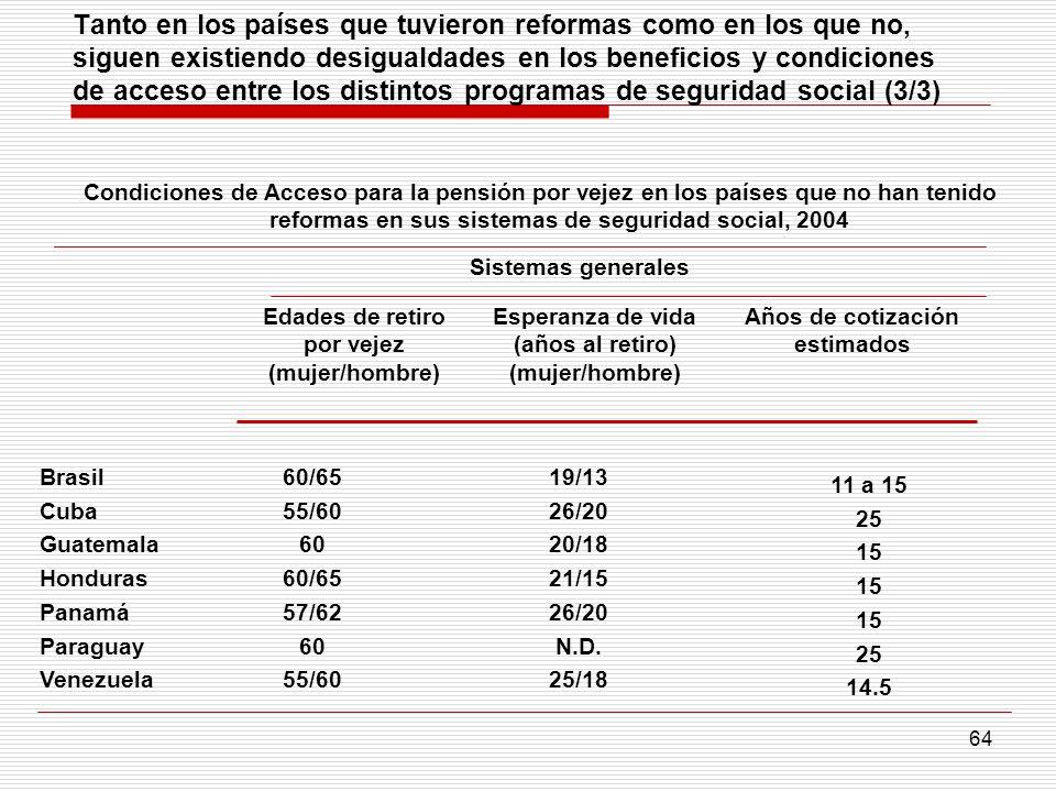 64 Tanto en los países que tuvieron reformas como en los que no, siguen existiendo desigualdades en los beneficios y condiciones de acceso entre los d