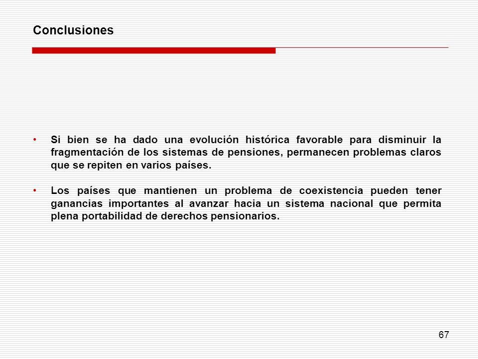 67 Conclusiones Si bien se ha dado una evolución histórica favorable para disminuir la fragmentación de los sistemas de pensiones, permanecen problema